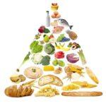 Nahrungsergänzungsmittel im Sport – was ist sinnvoll?